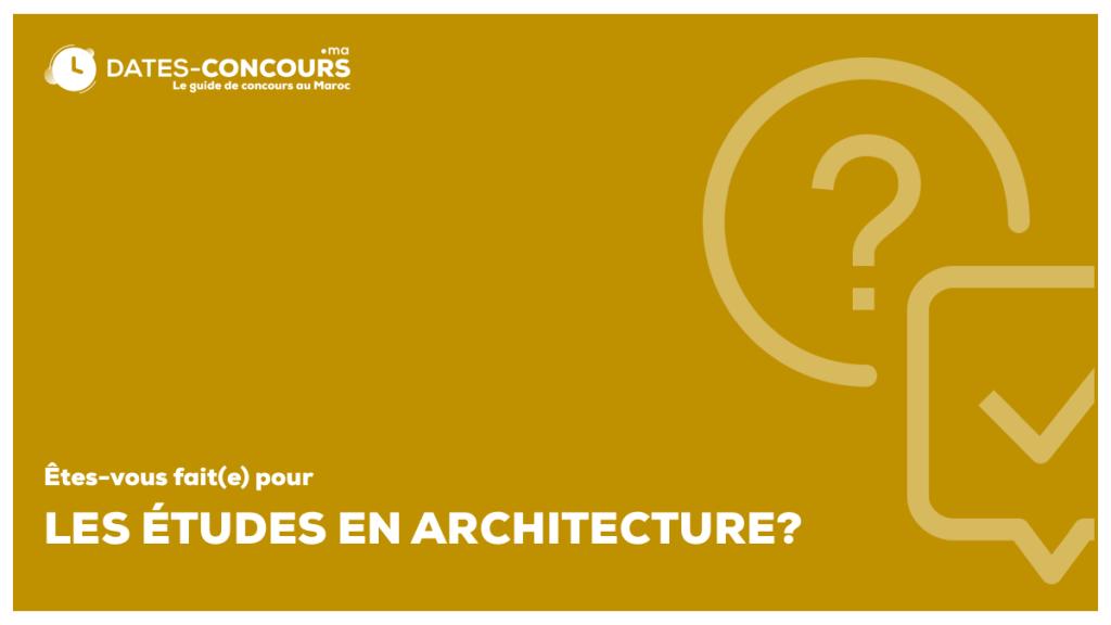 quiz architecture